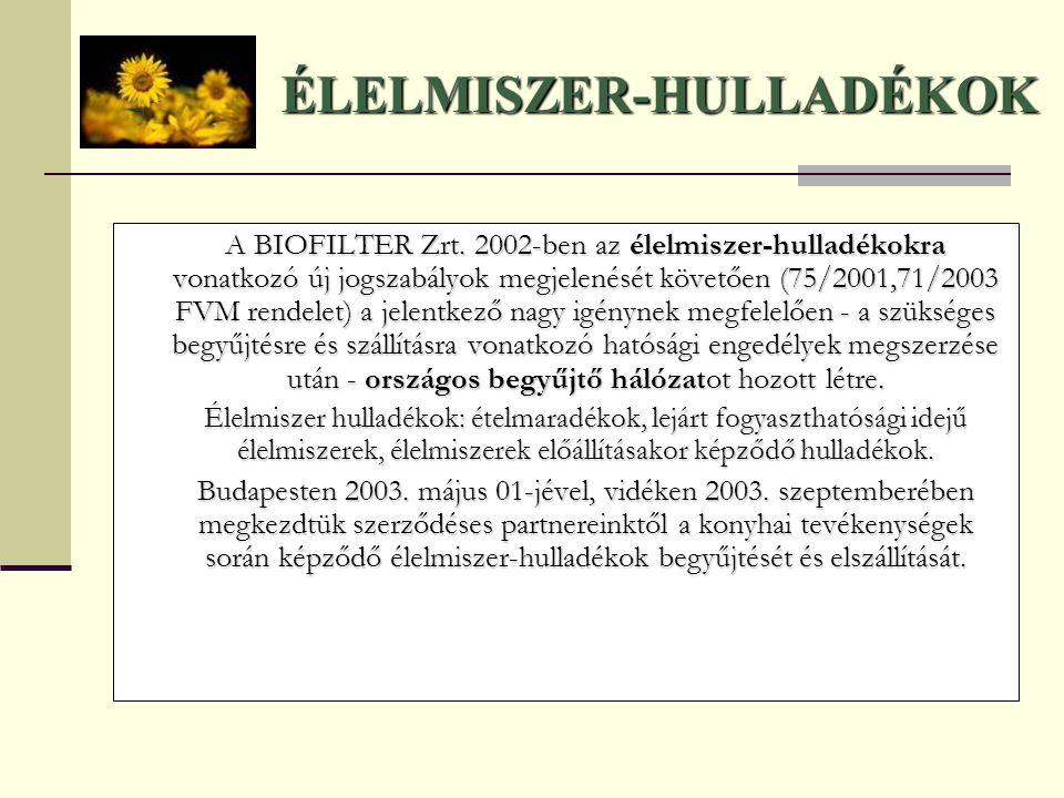 ÉLELMISZER-HULLADÉKOK