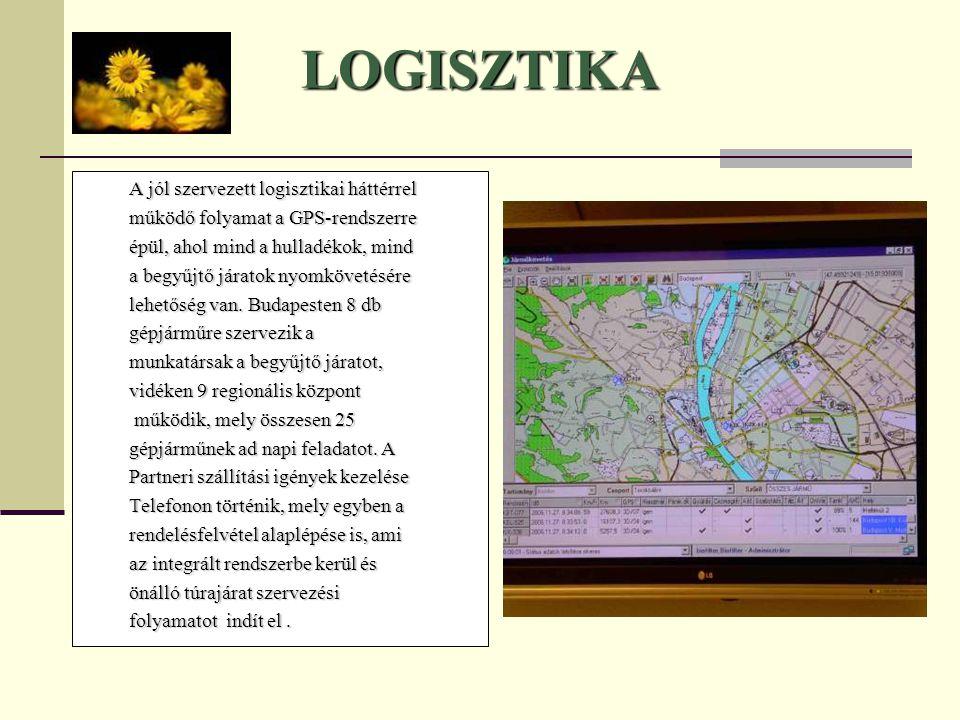 LOGISZTIKA A jól szervezett logisztikai háttérrel