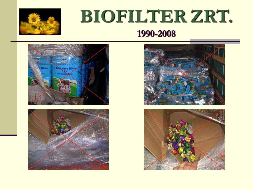 BIOFILTER ZRT. 1990-2008
