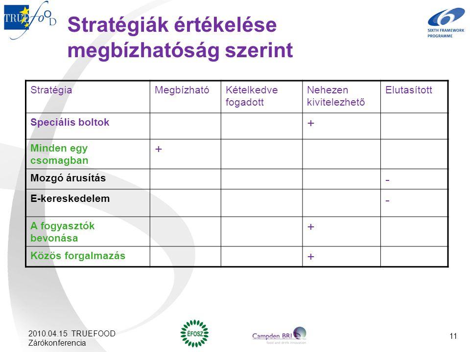 Stratégiák értékelése megbízhatóság szerint