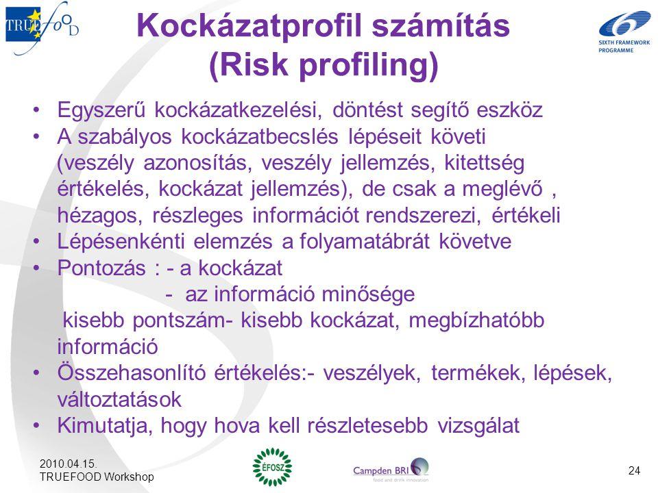 Kockázatprofil számítás (Risk profiling)