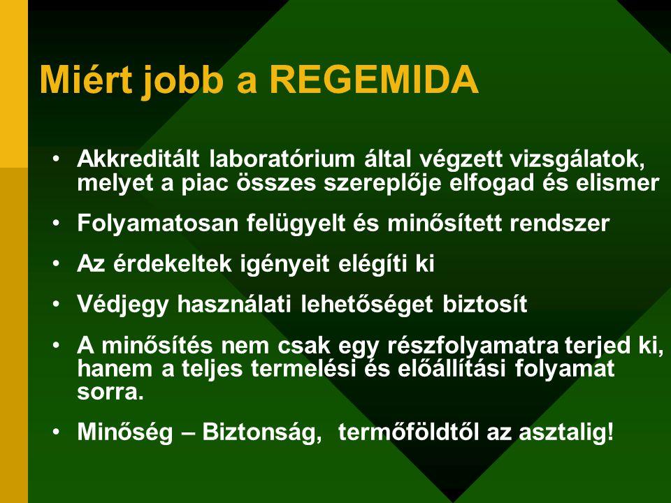 Miért jobb a REGEMIDA Akkreditált laboratórium által végzett vizsgálatok, melyet a piac összes szereplője elfogad és elismer.