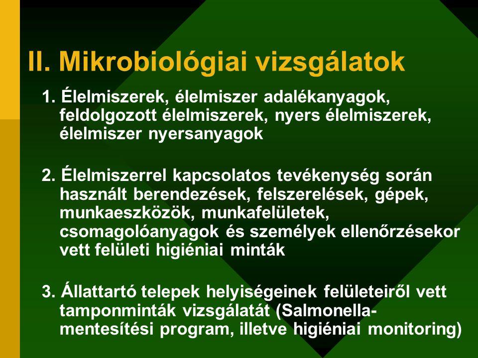 II. Mikrobiológiai vizsgálatok