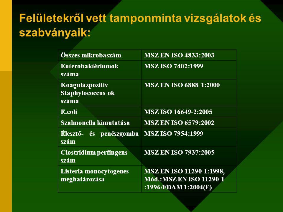 Felületekről vett tamponminta vizsgálatok és szabványaik: