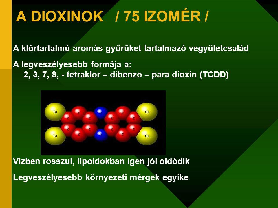 A DIOXINOK / 75 IZOMÉR / A klórtartalmú aromás gyűrűket tartalmazó vegyületcsalád.