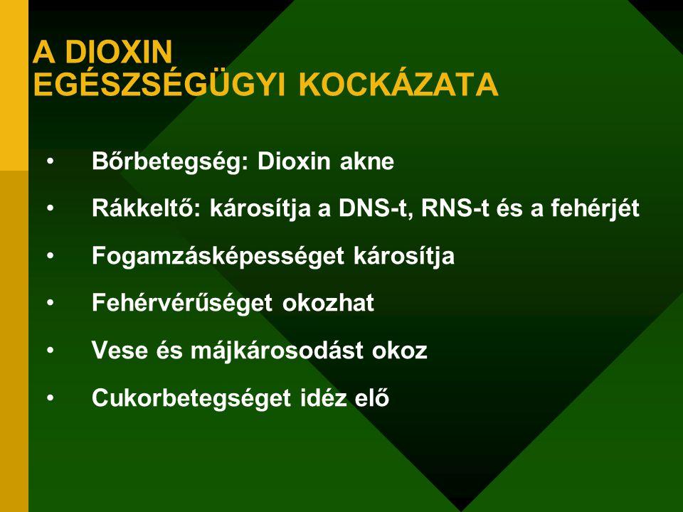 A DIOXIN EGÉSZSÉGÜGYI KOCKÁZATA