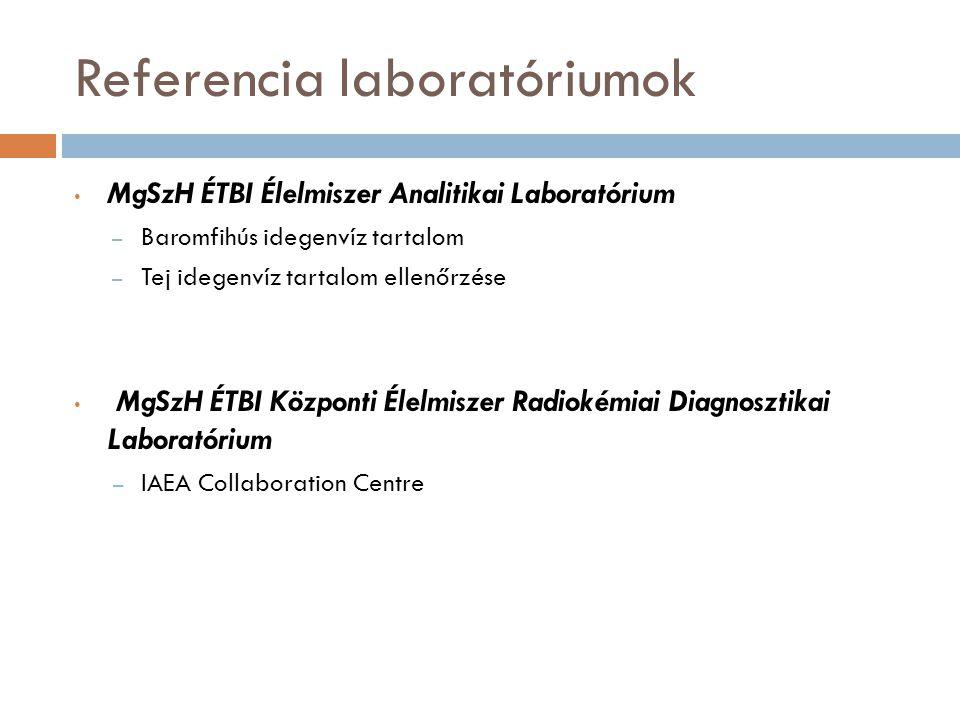 Referencia laboratóriumok