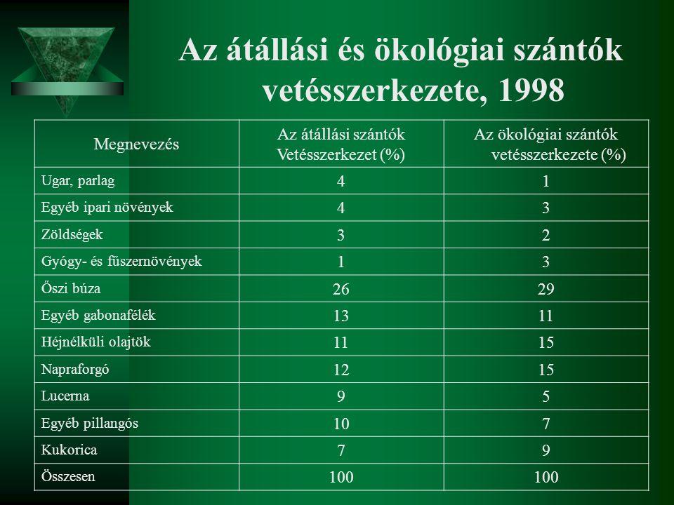 Az átállási és ökológiai szántók vetésszerkezete, 1998