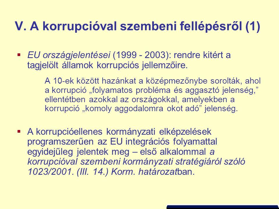 V. A korrupcióval szembeni fellépésről (1)