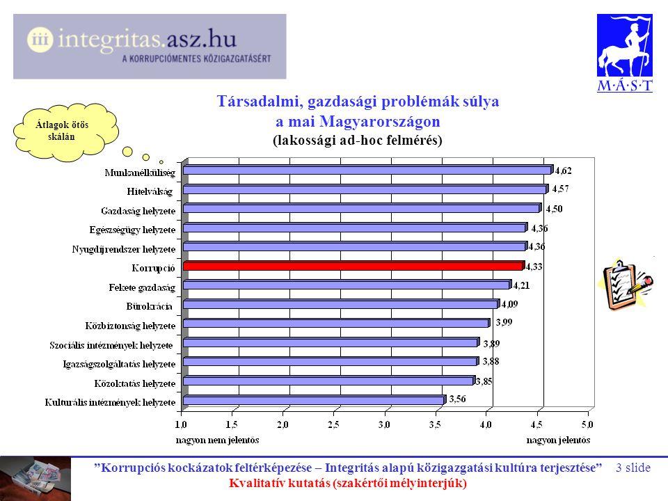 Társadalmi, gazdasági problémák súlya a mai Magyarországon