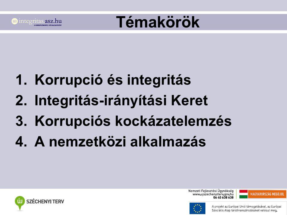 Témakörök Korrupció és integritás Integritás-irányítási Keret