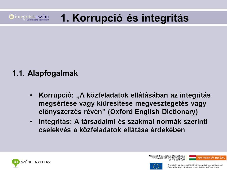 1. Korrupció és integritás
