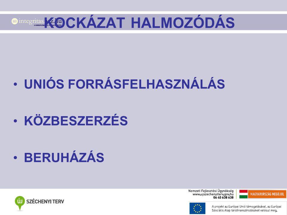 KOCKÁZAT HALMOZÓDÁS UNIÓS FORRÁSFELHASZNÁLÁS KÖZBESZERZÉS BERUHÁZÁS