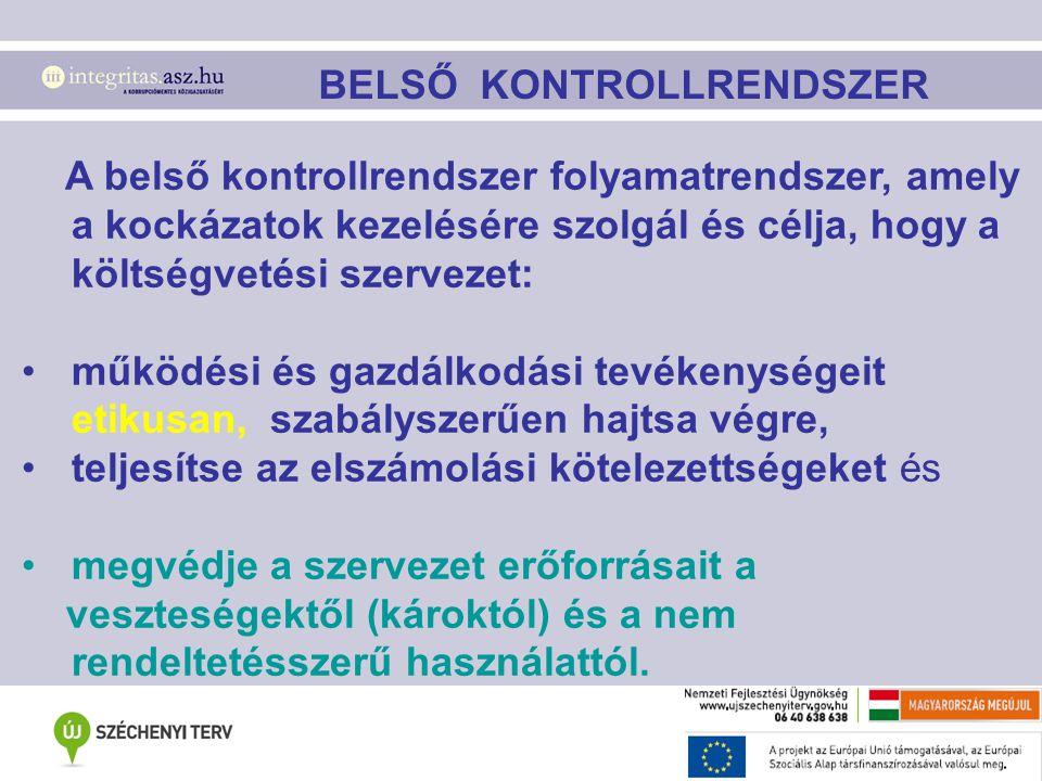 BELSŐ KONTROLLRENDSZER