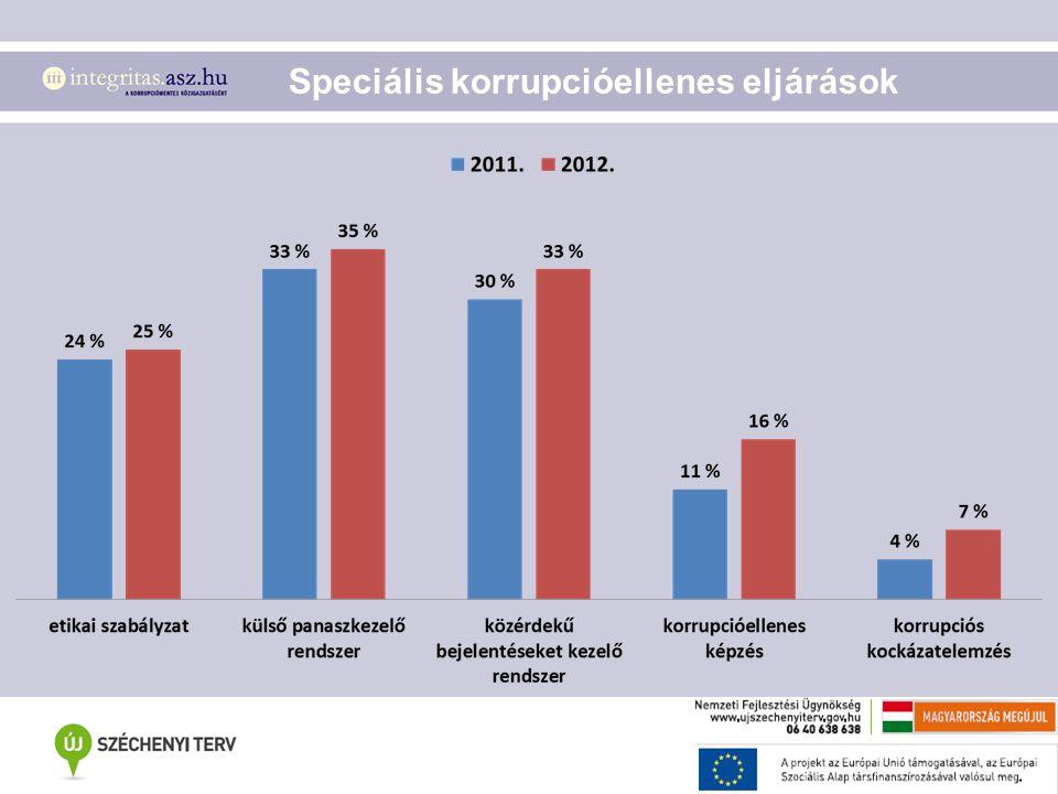 Speciális korrupcióellenes eljárások