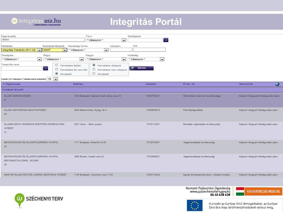 Integritás Portál