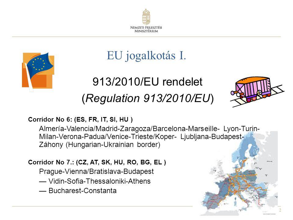 913/2010/EU rendelet (Regulation 913/2010/EU)
