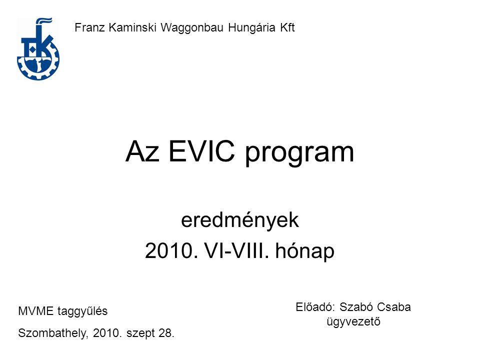 eredmények 2010. VI-VIII. hónap