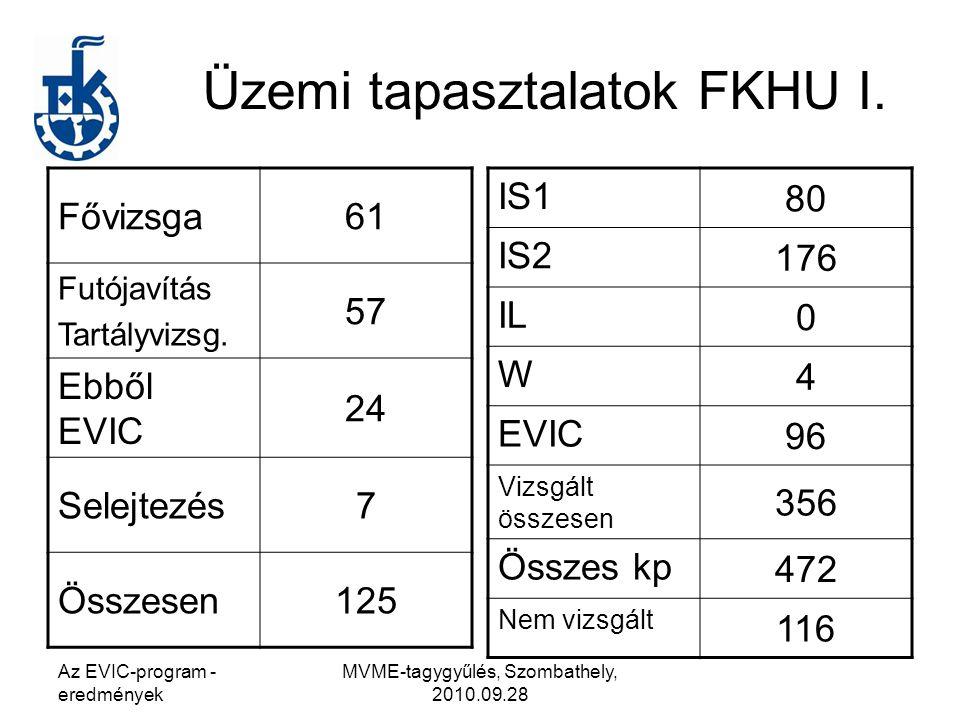 Üzemi tapasztalatok FKHU I.