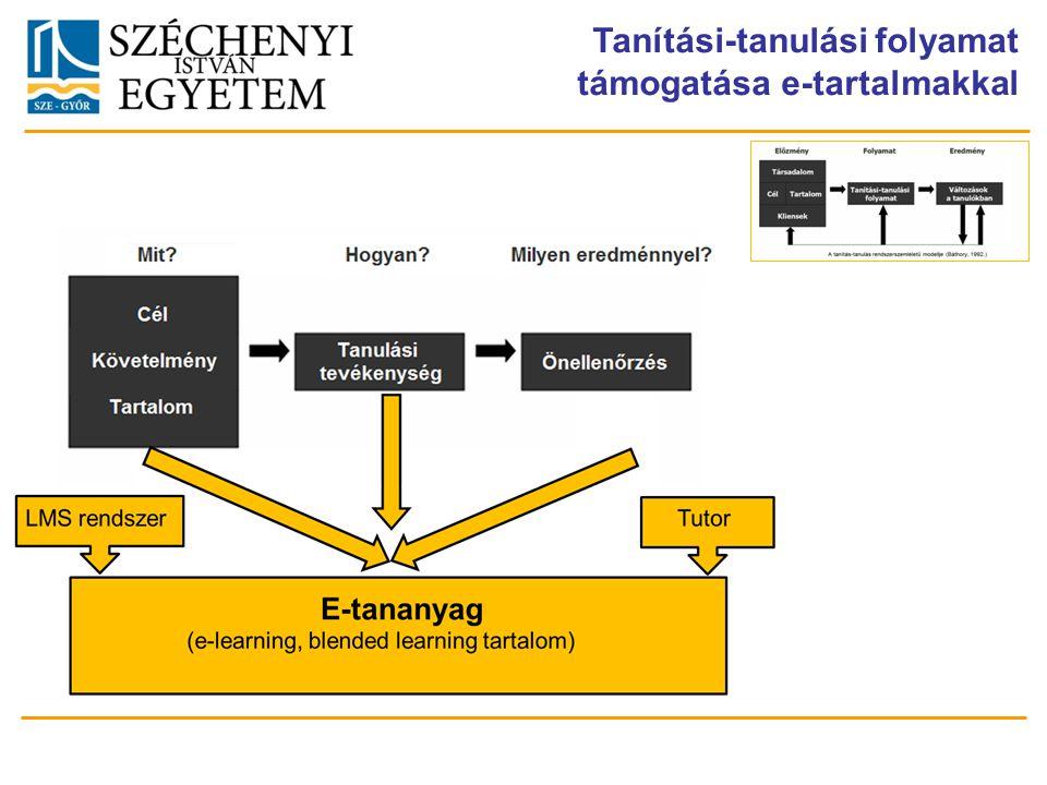Tanítási-tanulási folyamat