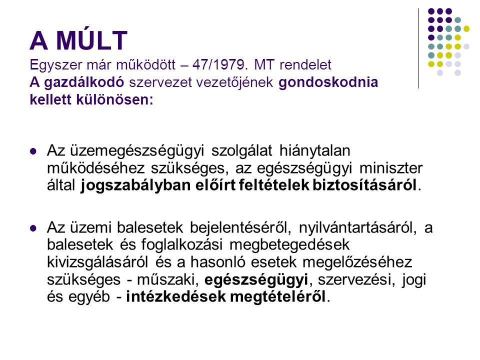 A MÚLT Egyszer már működött – 47/1979