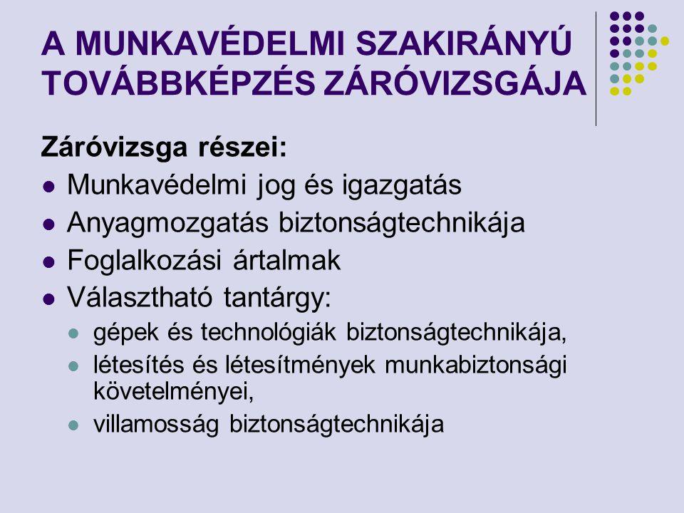A MUNKAVÉDELMI SZAKIRÁNYÚ TOVÁBBKÉPZÉS ZÁRÓVIZSGÁJA