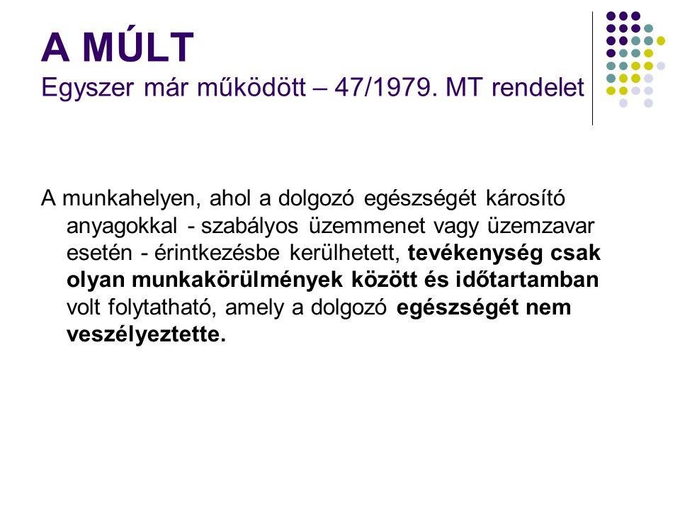 A MÚLT Egyszer már működött – 47/1979. MT rendelet