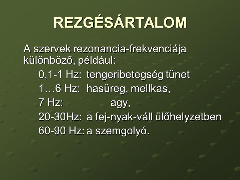 REZGÉSÁRTALOM A szervek rezonancia-frekvenciája különböző, például: