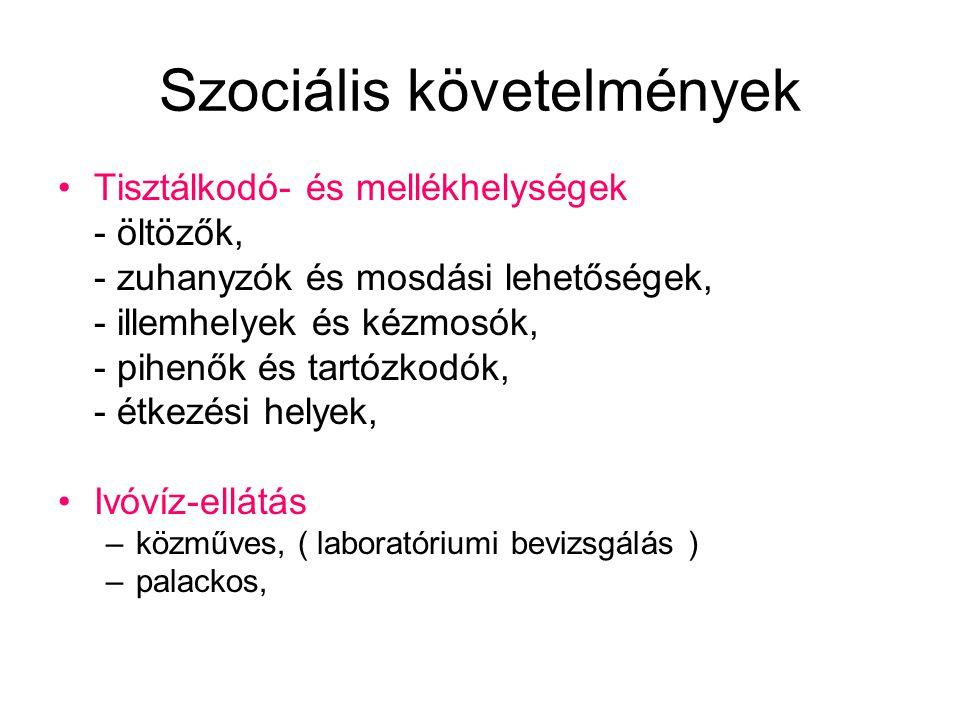Szociális követelmények