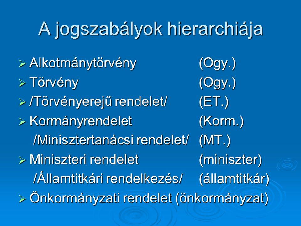 A jogszabályok hierarchiája