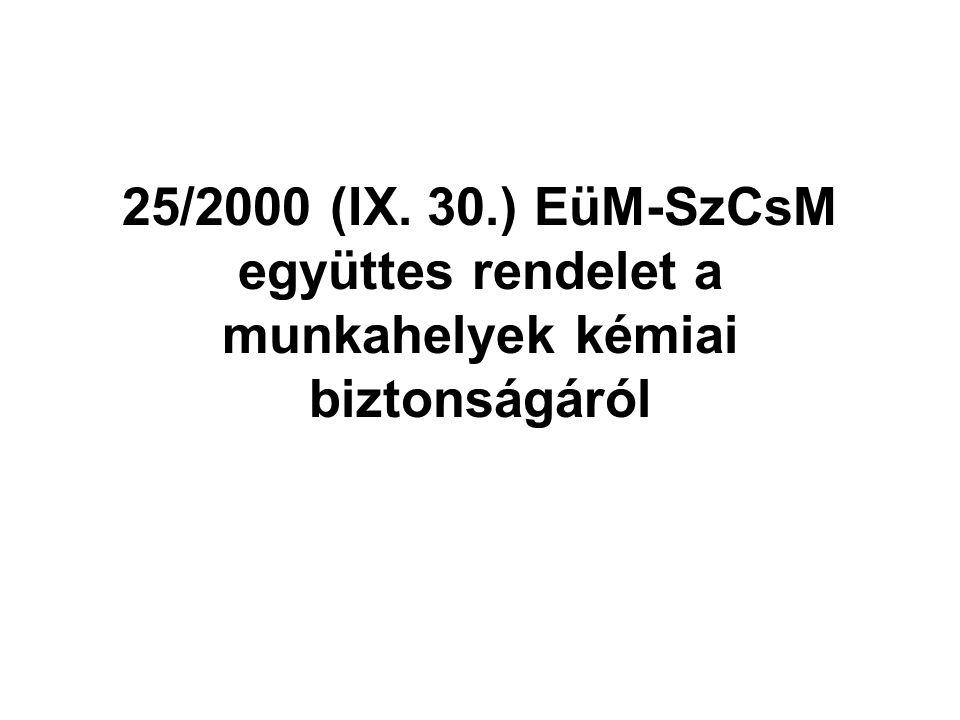 25/2000 (IX. 30.) EüM-SzCsM együttes rendelet a munkahelyek kémiai biztonságáról