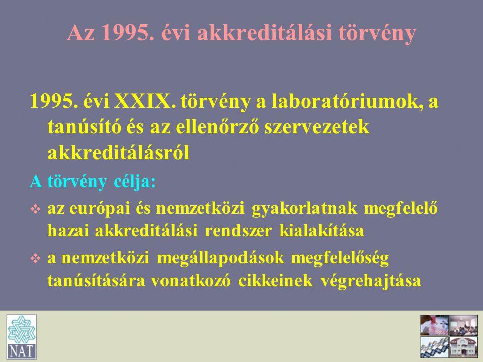 Az 1995. évi akkreditálási törvény