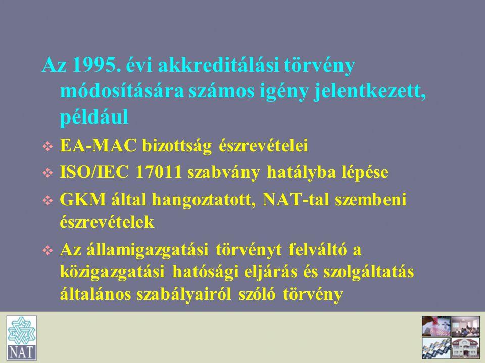 Az 1995. évi akkreditálási törvény módosítására számos igény jelentkezett, például