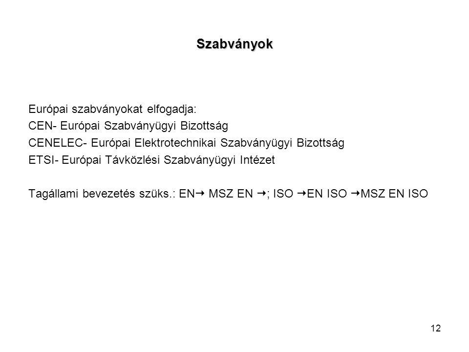 Szabványok Európai szabványokat elfogadja: