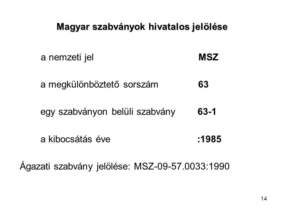 Magyar szabványok hivatalos jelölése