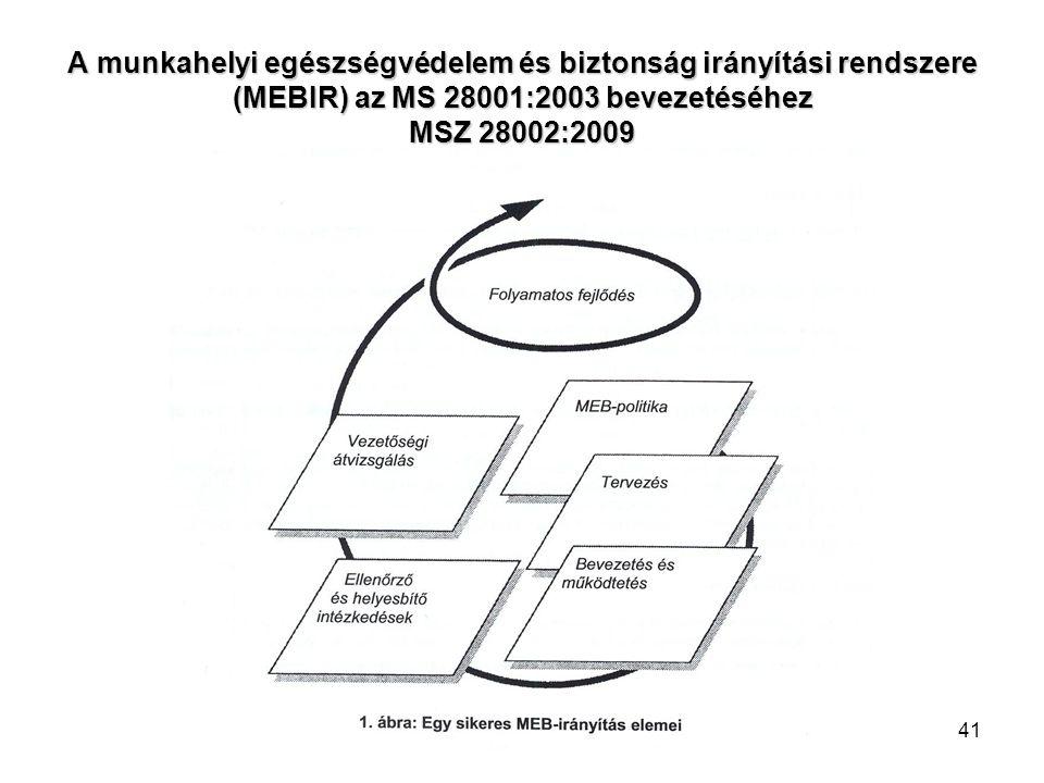 A munkahelyi egészségvédelem és biztonság irányítási rendszere (MEBIR) az MS 28001:2003 bevezetéséhez MSZ 28002:2009