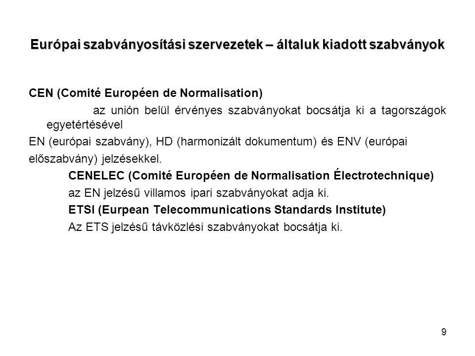 Európai szabványosítási szervezetek – általuk kiadott szabványok