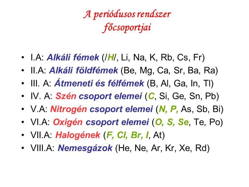 A periódusos rendszer főcsoportjai