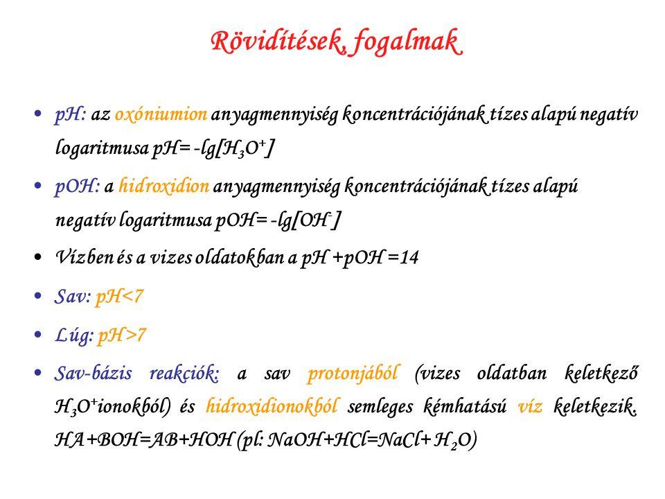 Rövidítések, fogalmak pH: az oxóniumion anyagmennyiség koncentrációjának tízes alapú negatív logaritmusa pH= -lgH3O+