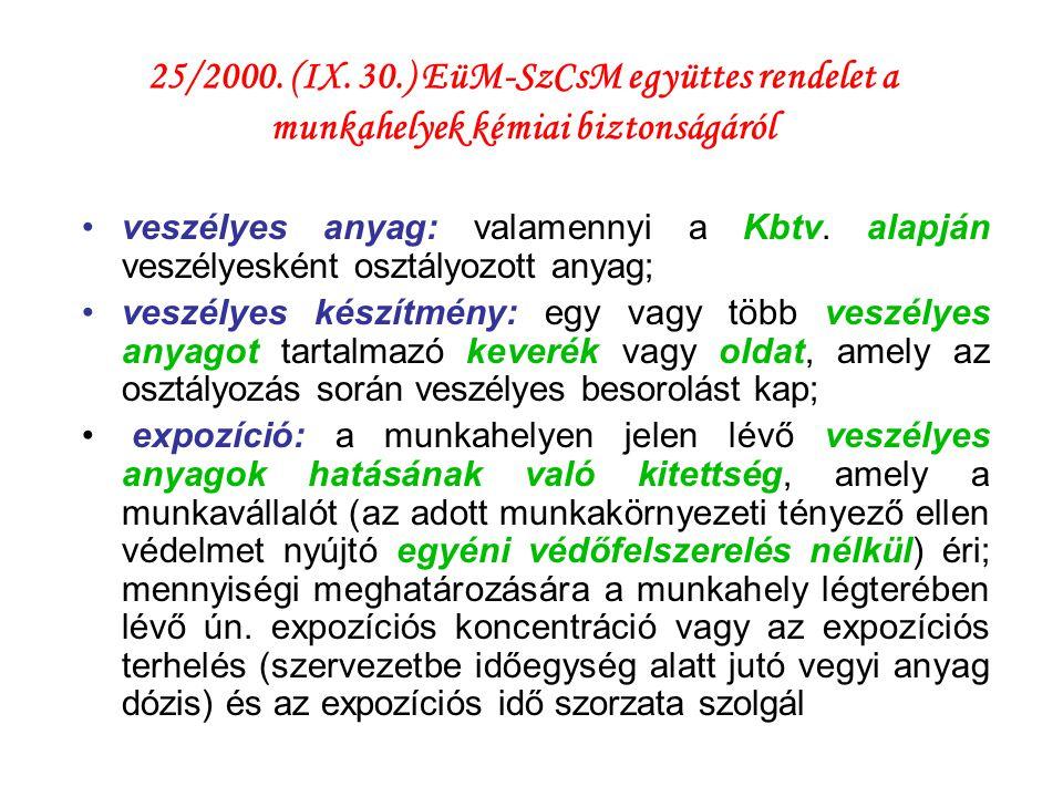 25/2000. (IX. 30.) EüM-SzCsM együttes rendelet a munkahelyek kémiai biztonságáról