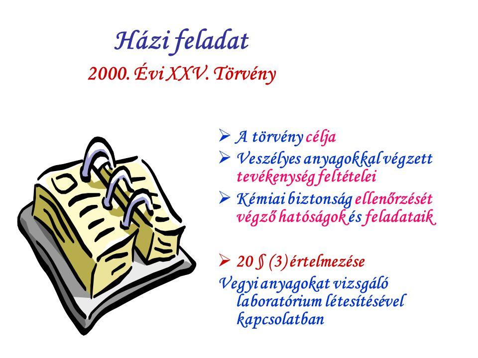 Házi feladat 2000. Évi XXV. Törvény