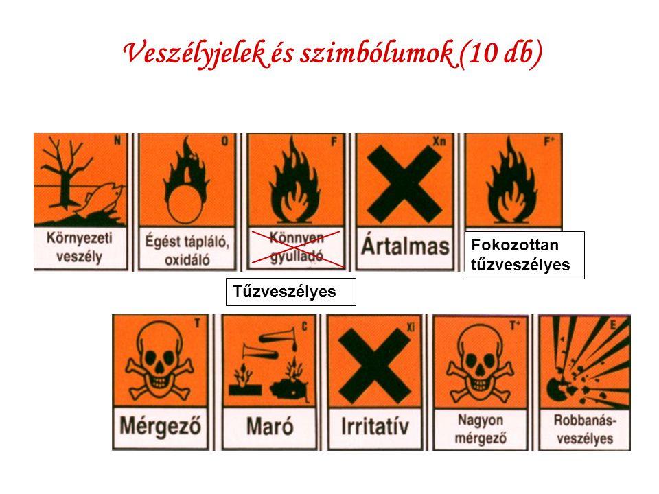 Veszélyjelek és szimbólumok (10 db)