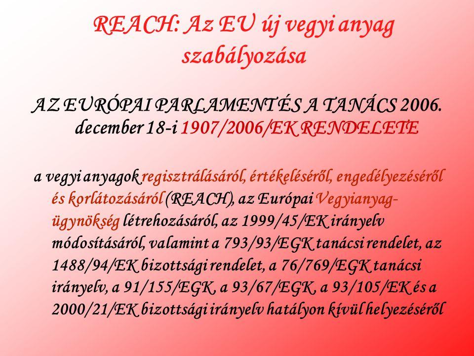 REACH: Az EU új vegyi anyag szabályozása