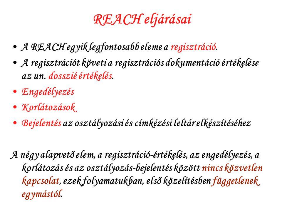 REACH eljárásai A REACH egyik legfontosabb eleme a regisztráció.