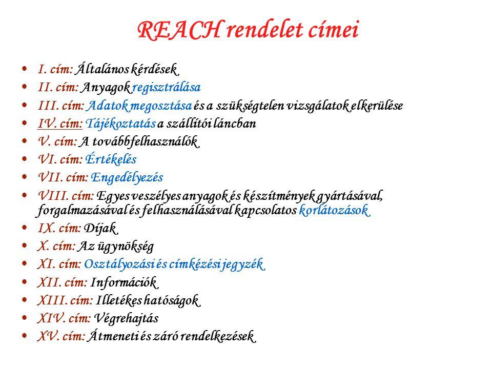 REACH rendelet címei I. cím: Általános kérdések