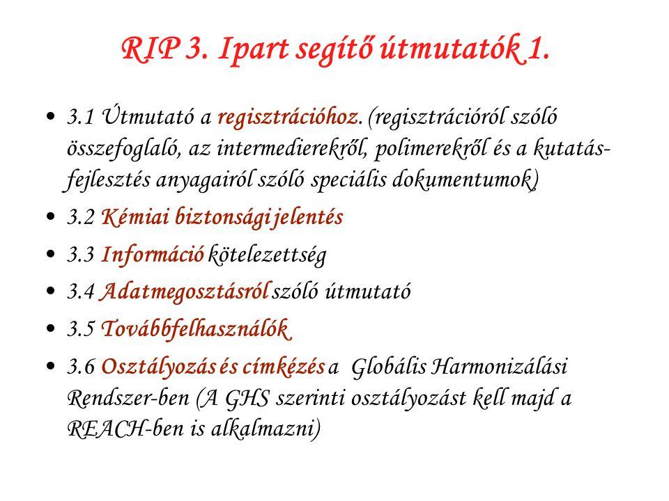 RIP 3. Ipart segítő útmutatók 1.