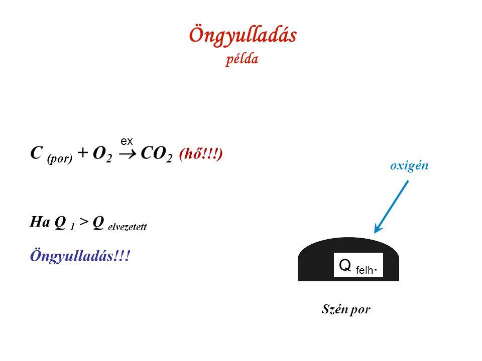 Öngyulladás példa C (por) + O2  CO2 (hő!!!) Ha Q 1 > Q elvezetett