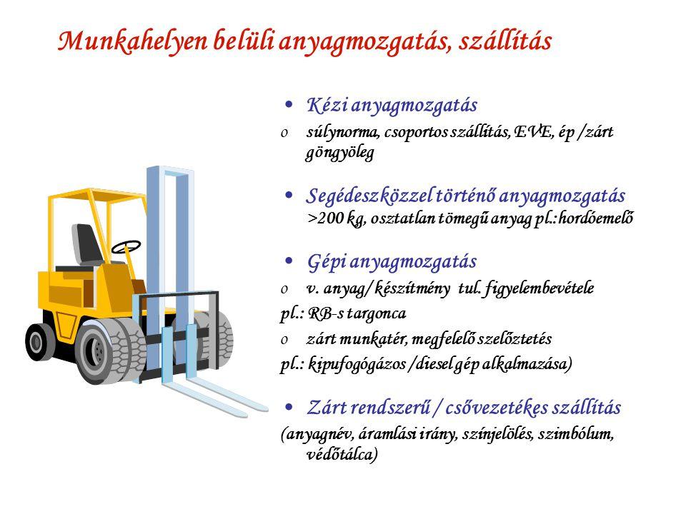 Munkahelyen belüli anyagmozgatás, szállítás