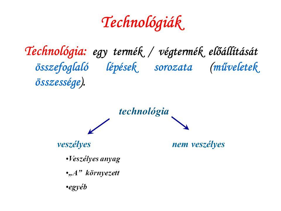 Technológiák Technológia: egy termék / végtermék előállítását összefoglaló lépések sorozata (műveletek összessége).