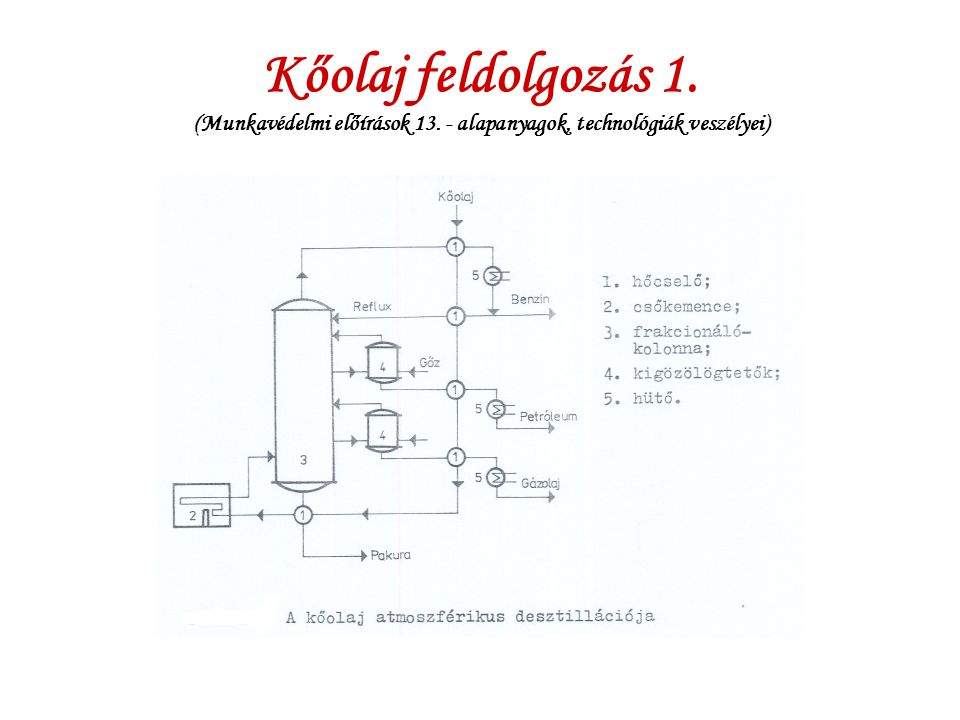 Kőolaj feldolgozás 1. (Munkavédelmi előírások 13